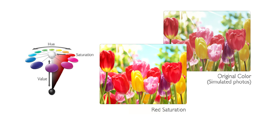 Оптимизация цветопередачи