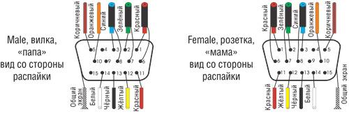 dvi d to vga converter schematic  dvi  get free image