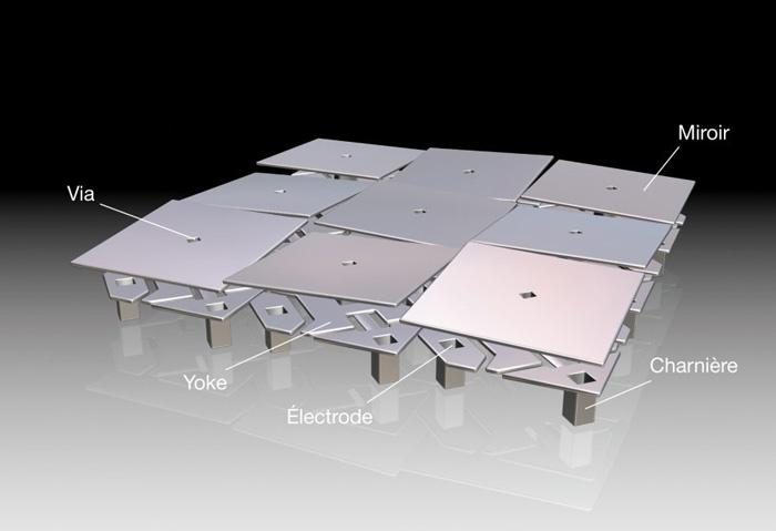 Структура DLP матрицы проектора